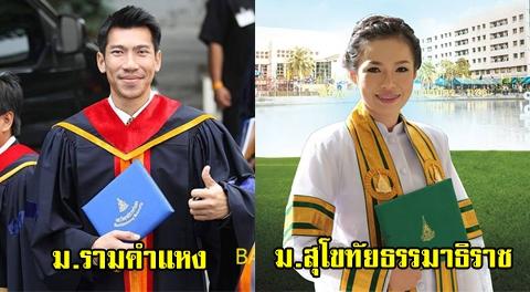 เผย 5 อันดับ มหาวิทยาลัยรัฐบาลที่มี