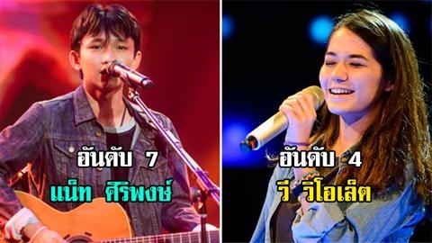 เสียงเทพ!! 10 อันดับ ''นักร้องประกวด'' ที่ร้องเพลงจนทำให้คนดูอึ้งทั้งประเทศ!