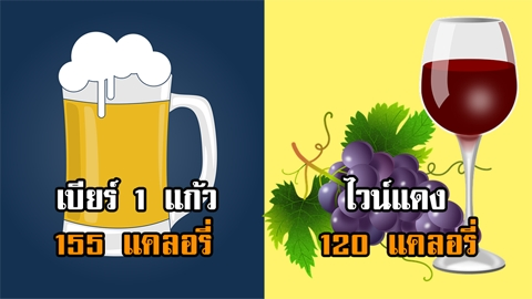 ทุกแก้วพร้อมสร้างพุง!! แคลอรี่ใน ''เครื่องดื่มแอลกอฮอล์'' มีเท่าไหร่กันนะ!?