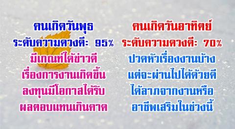 จัดอันดับคนดวงดี ตามวันเกิดทั้ง 7 วัน ประจำวันที่ 16-30 มิถุนายน 2561 !!!