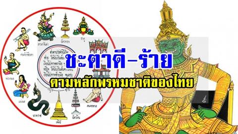 ตรวจดวงชะตาด้วยตัวเอง!! ตามหลักพรหมชาติของไทยโบราณ ผู้หญิงวนซ้าย ผู้ชายวนขวา