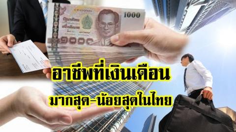 เรียนจบแล้วจะไปทำงานอะไร? มาดูอาชีพที่เงินเดือนสูงสุดและต่ำสุด ในไทยกัน