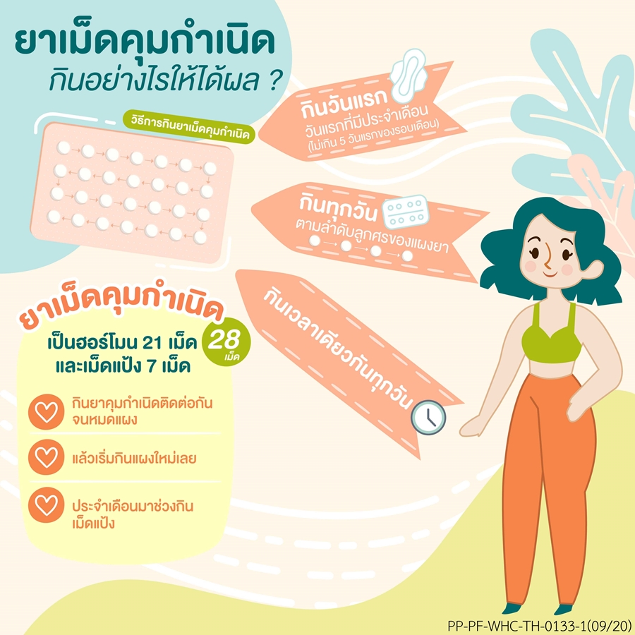 วิธีกินยาคุม 28 เม็ด ให้ปลอดภัย เพื่อป้องกันการตั้งครรภ์